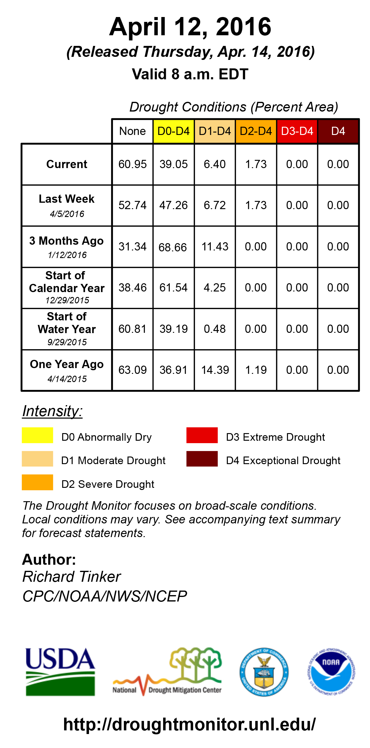 2016_WY_Drought stateonly info